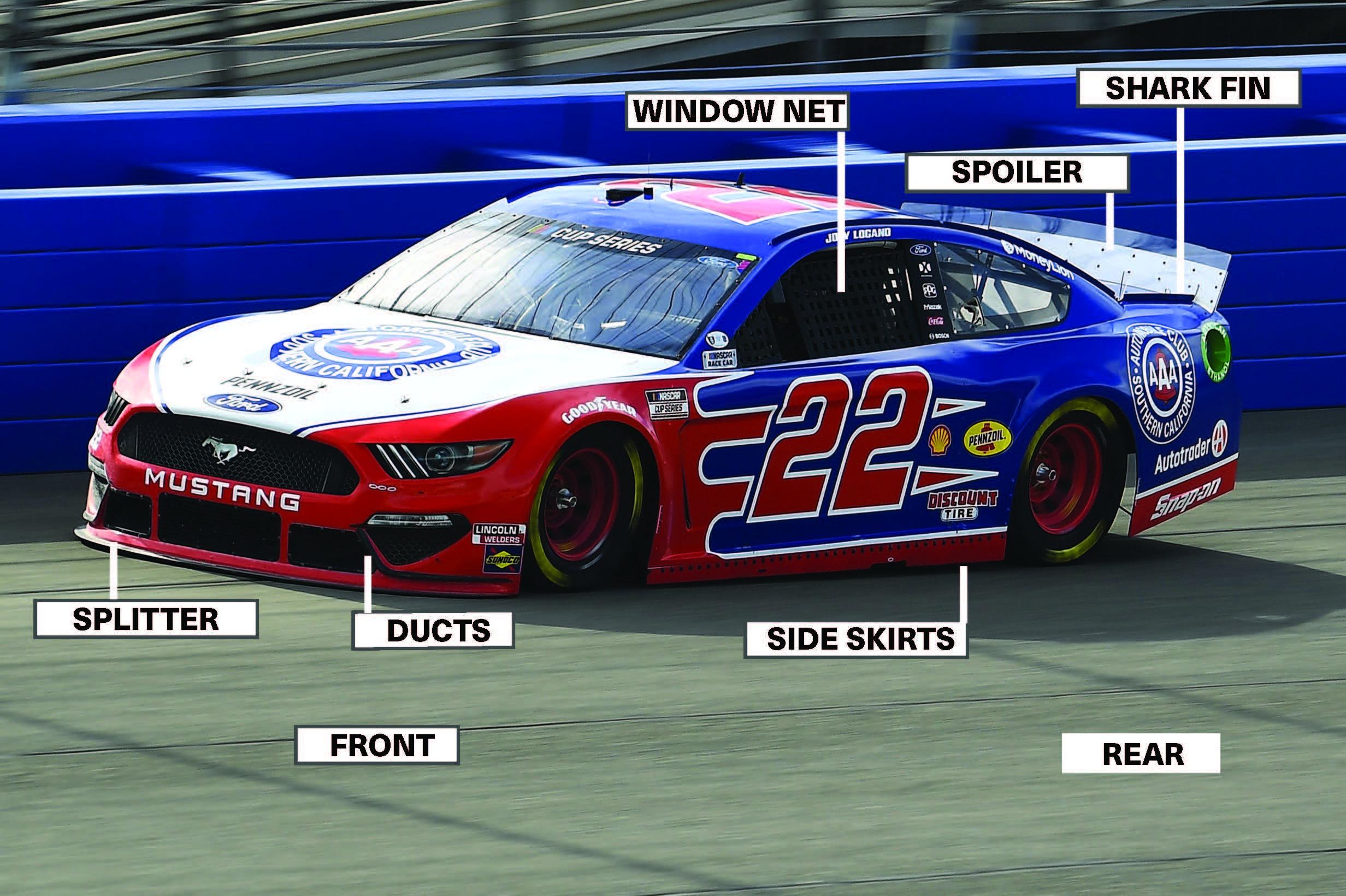NASCAR Aerodynamics